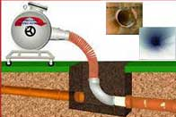 Gardena Trenchless Sewer Services